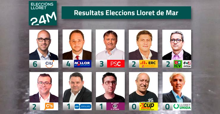 Resultats-Eleccions-Municipals-2015-lloret-de-mar