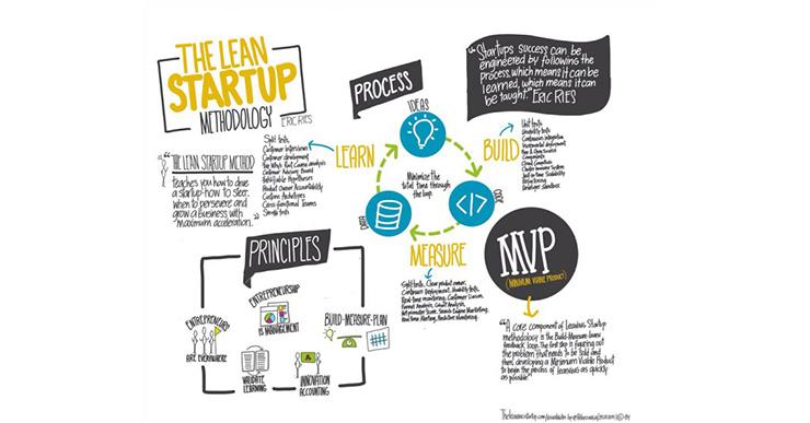El SOM organitza un taller per explicar el mètode 'Lean Startup'