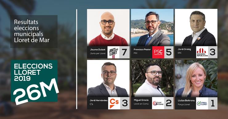 Junts per Lloret guanya les eleccions i puja la representació a 7 regidors